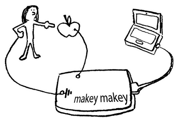 makey-makey-diagram